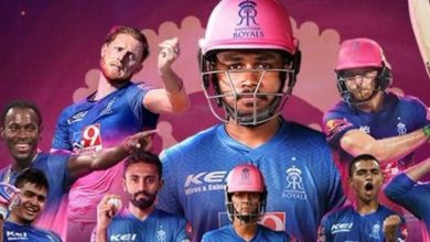 Photo of IPL 2021: Some players in Rajasthan Royals